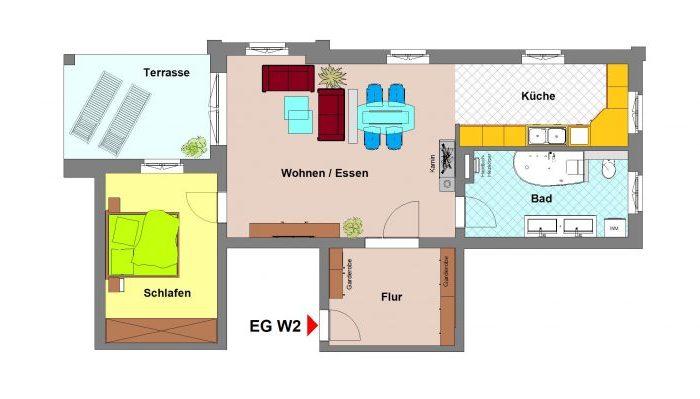 EG-Blick W2